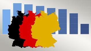 Umrisse einer Deutschlandkarte in den Farben Schwarz, Rot und Gold. Im Hintergrund sind blaue Balken-Diagramme zu erkennen.