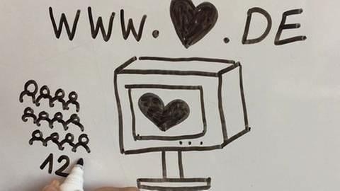Tiefe fragen zu stellen online-dating