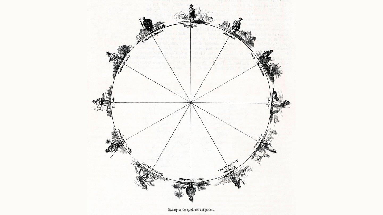 Anonyme Illustration mit Beispielen für einige Antipoden aus dem Jahre 1859 (Foto: Imago, Collection Kharbine Tapabor)