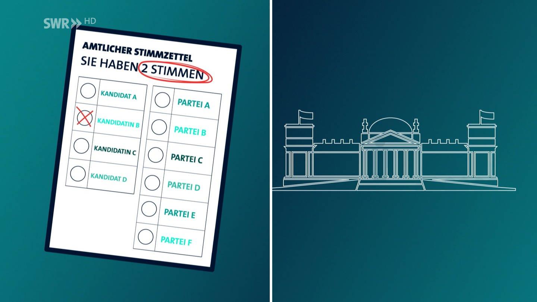 Grafik: Stimmzettel Bundestagswahl