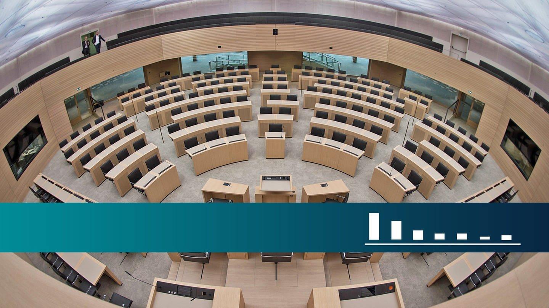 Teaserbild BW-Trend allgemein, Blick ins Plenum des Landtag in Stuttgart (Foto: dpa Bildfunk, Picture Alliance)
