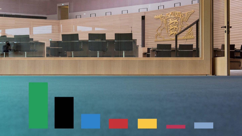 Symbolbild BW-Trend September 2019, Blick in den Landtag, Grafik symbolisch Sonntagsfrage (Foto: SWR)