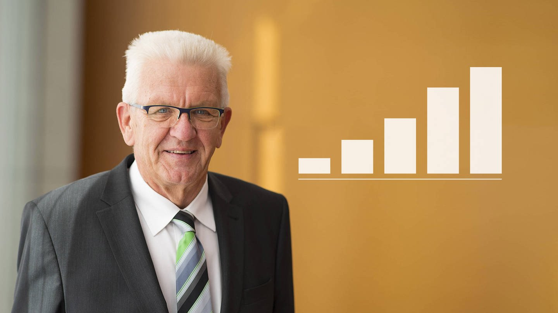 Winfried Kretschmann und ein Balkendiagramm (Foto: Imago, SWR, Foto: Jens Jeske, Montage: SWR)