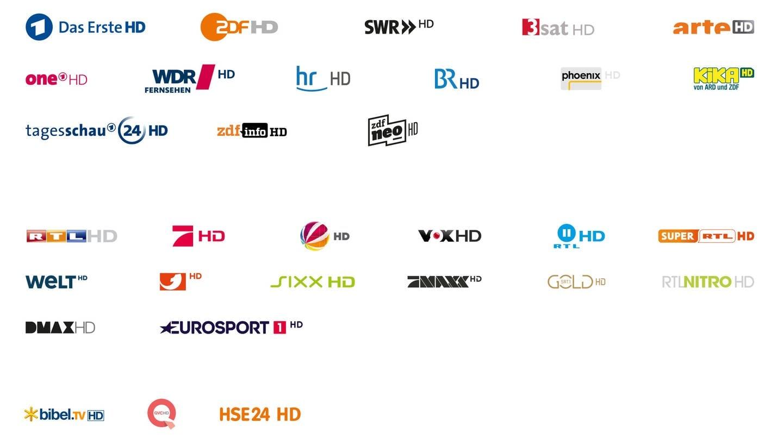 Dvb T2 Empfang Karte 2019.Infos Rund Ums Antennenfernsehen Der Swr Swr