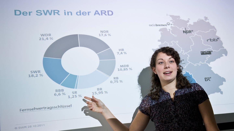 Das Bild zeigt eine Mitarbeiterin des SWR, die gerade eine Präsentation hält (Foto: SWR)